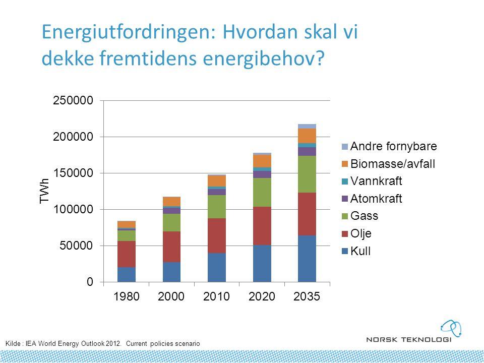 Energiutfordringen: Hvordan skal vi dekke fremtidens energibehov