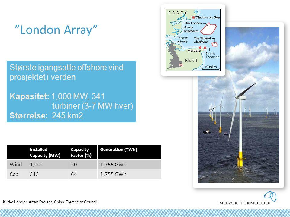 London Array Største igangsatte offshore vind prosjektet i verden