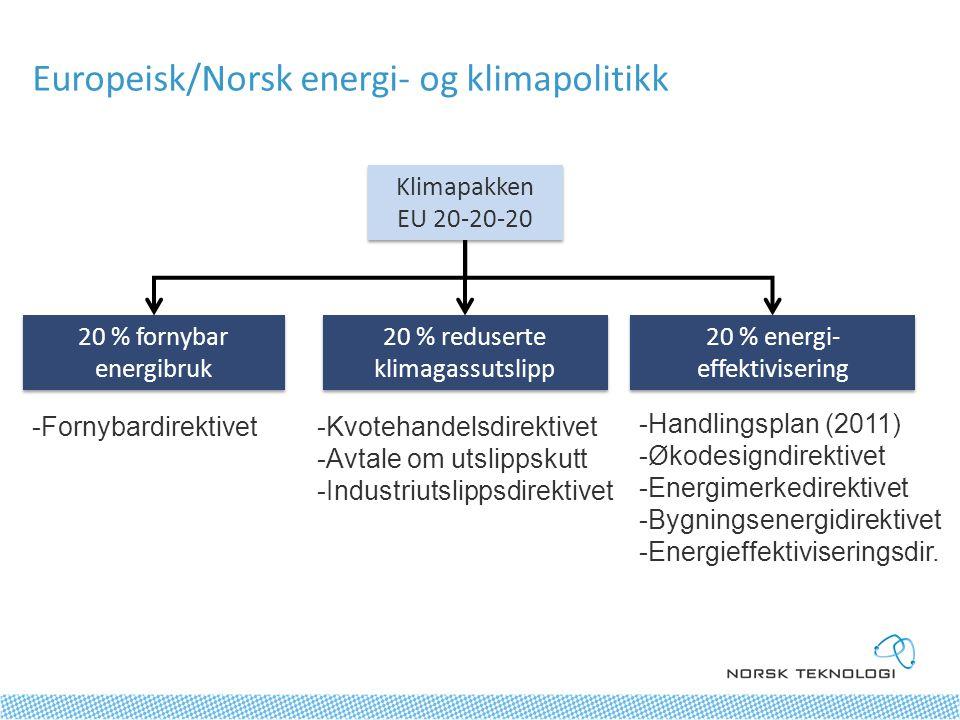 Europeisk/Norsk energi- og klimapolitikk