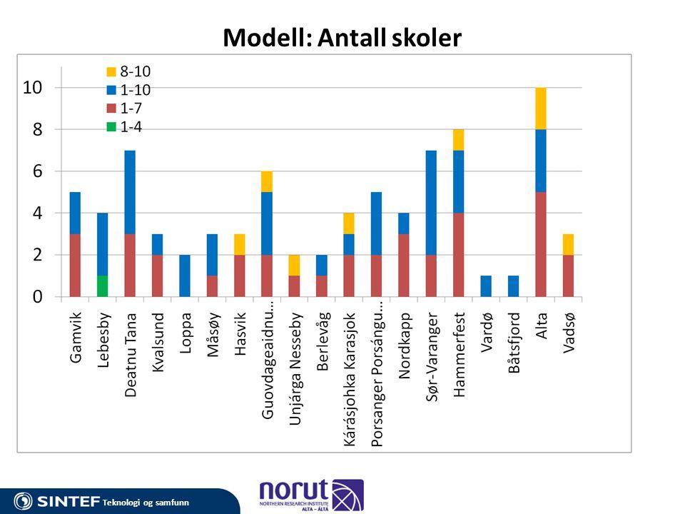 Modell: Antall skoler