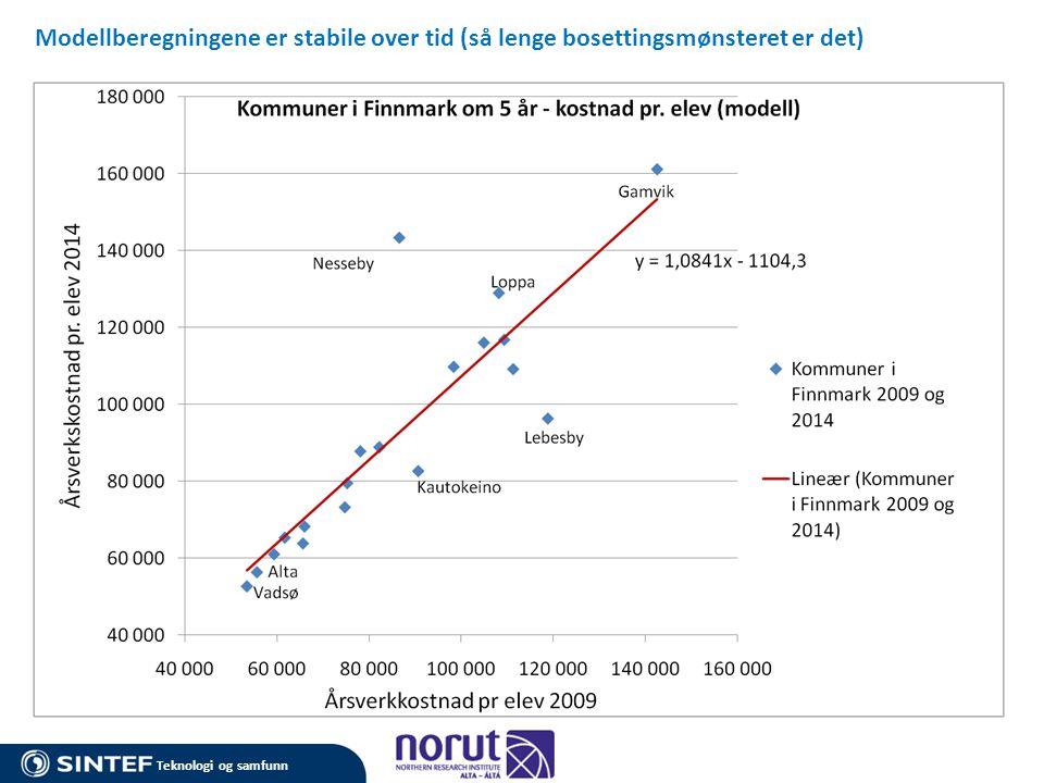 Modellberegningene er stabile over tid (så lenge bosettingsmønsteret er det)