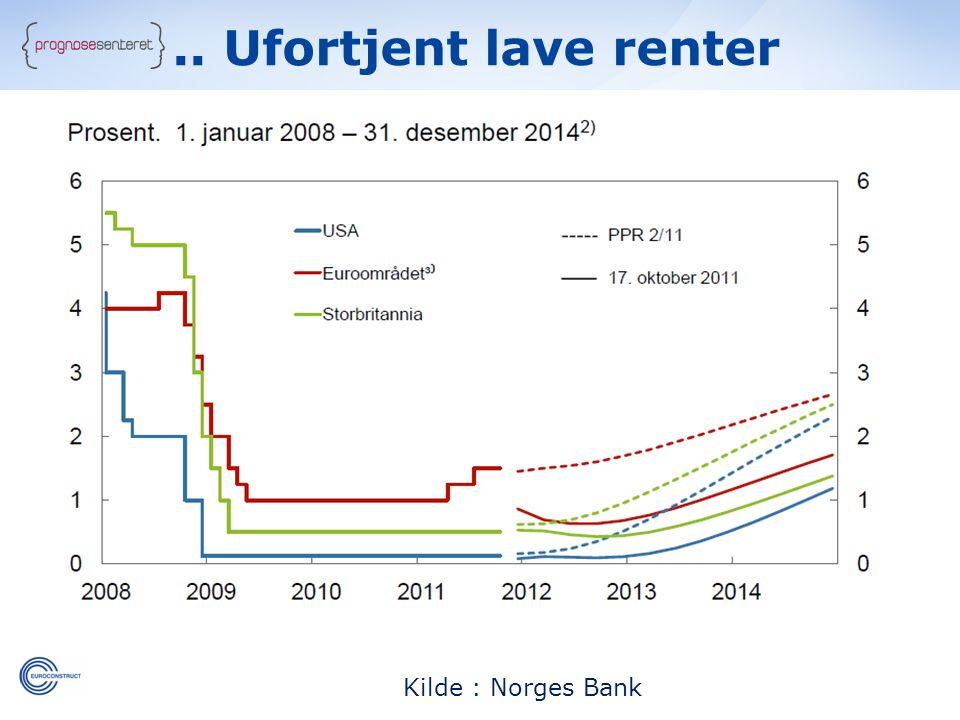 .. Ufortjent lave renter Kilde : Norges Bank