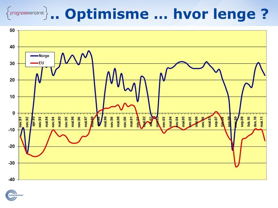 .. Optimisme … hvor lenge