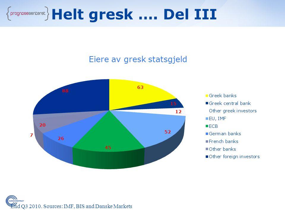 Eiere av gresk statsgjeld