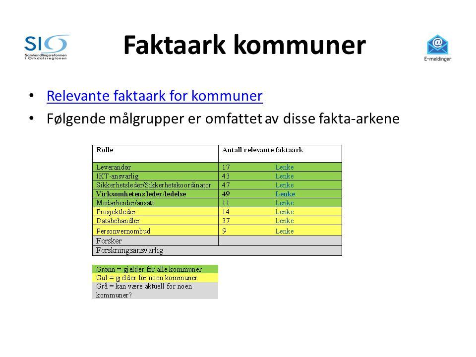 Faktaark kommuner Relevante faktaark for kommuner