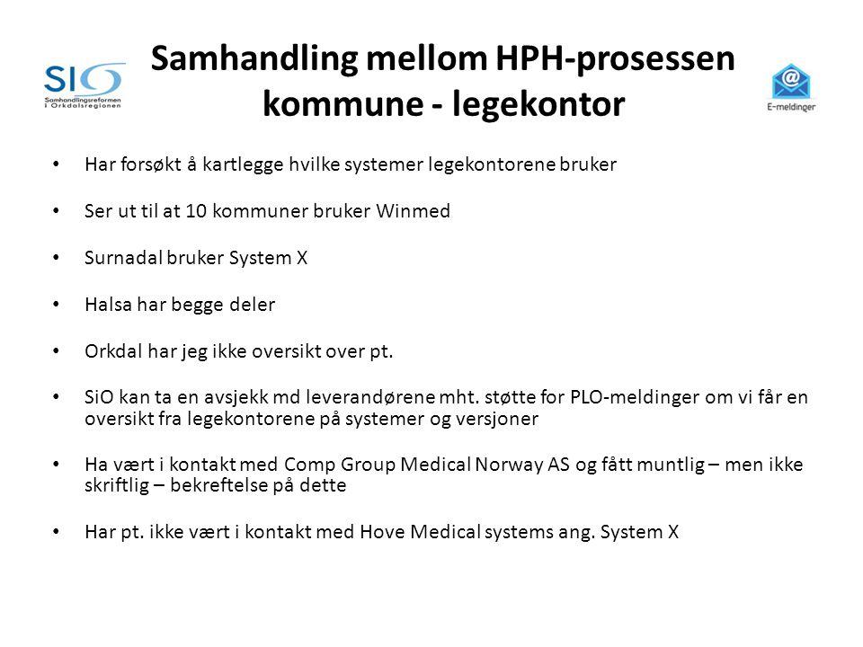 Samhandling mellom HPH-prosessen kommune - legekontor