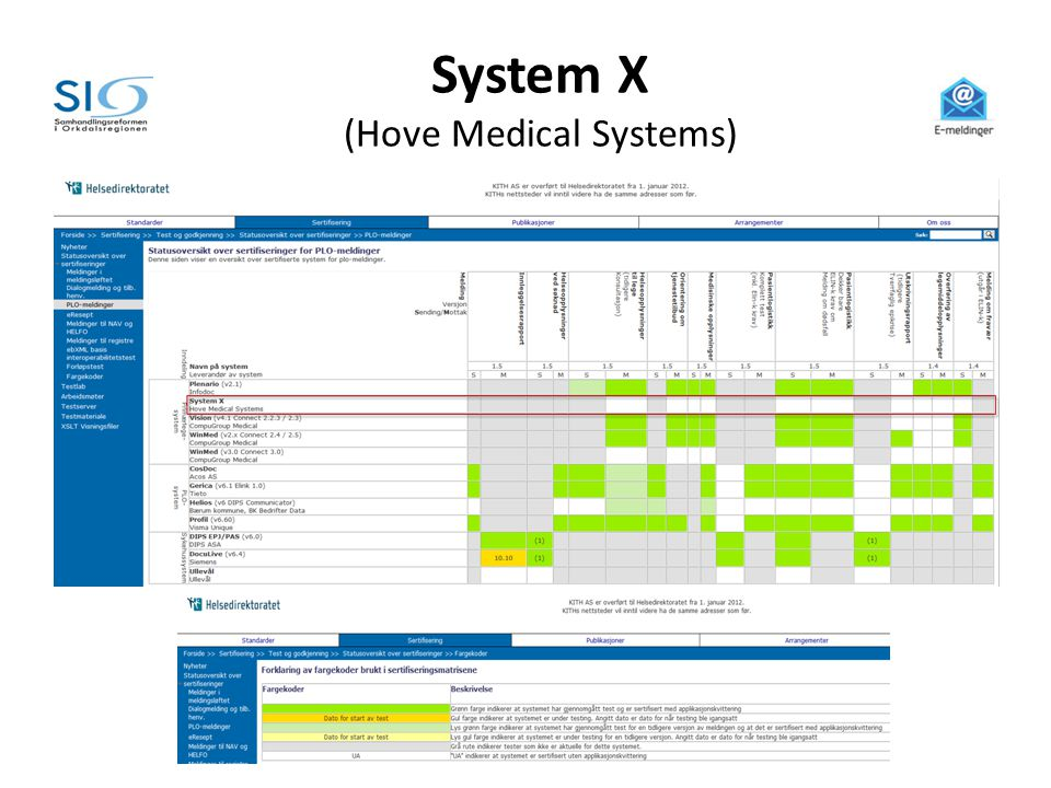 System X (Hove Medical Systems)