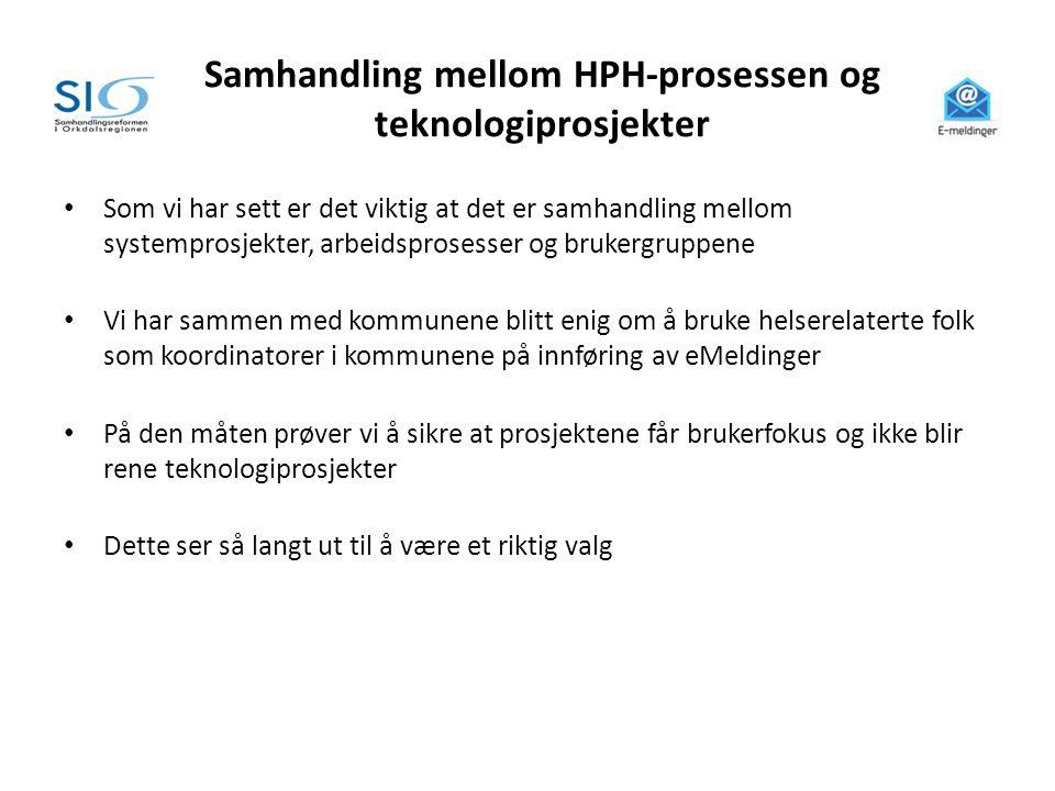 Samhandling mellom HPH-prosessen og teknologiprosjekter