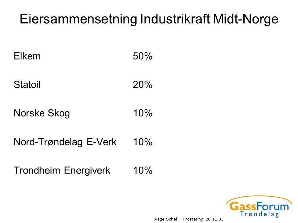Eiersammensetning Industrikraft Midt-Norge