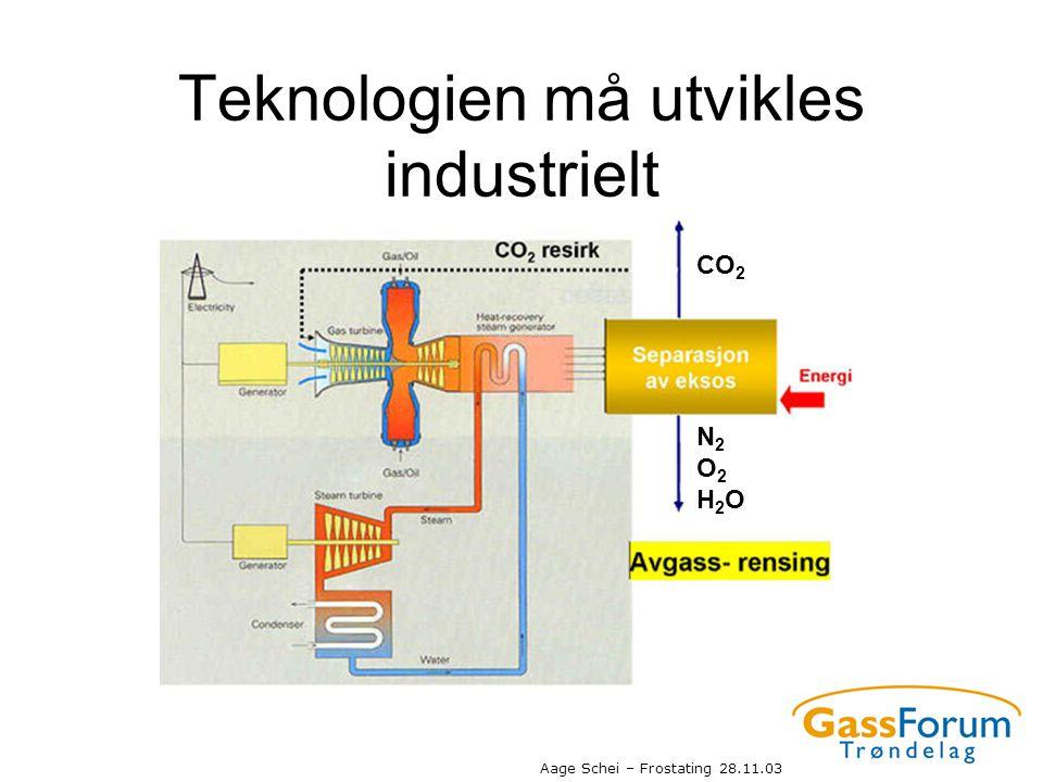 Teknologien må utvikles industrielt
