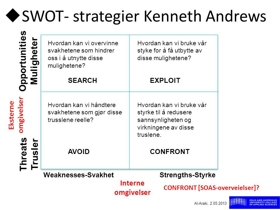 SWOT- strategier Kenneth Andrews