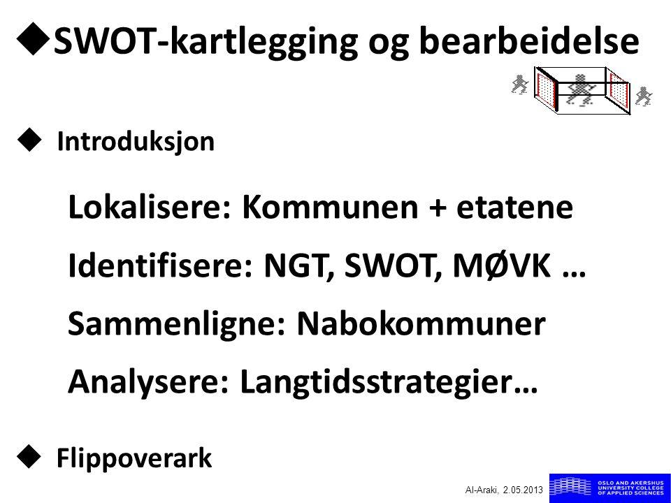 SWOT-kartlegging og bearbeidelse