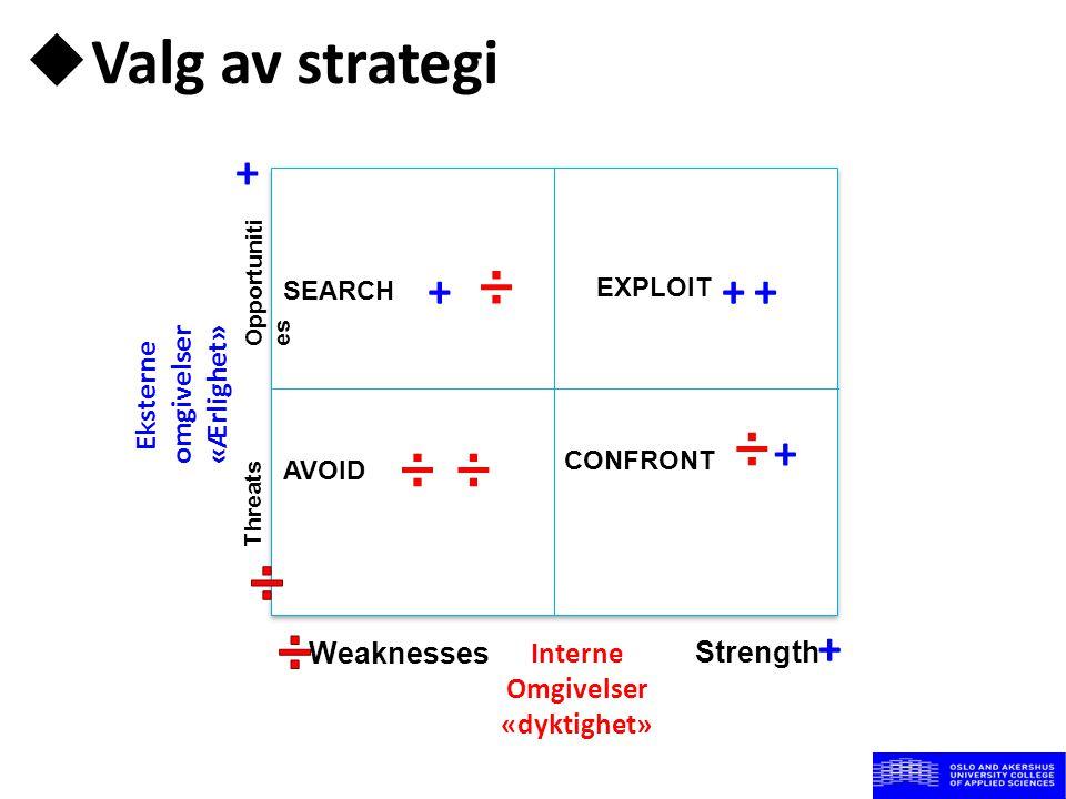 Valg av strategi + + ÷ + + ÷ ÷ ÷ + ÷ Eksterne omgivelser «Ærlighet»