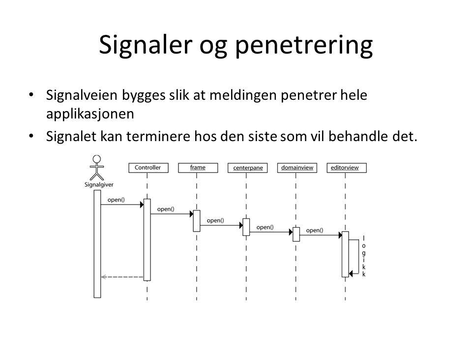 Signaler og penetrering