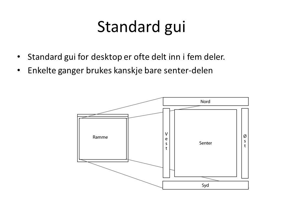 Standard gui Standard gui for desktop er ofte delt inn i fem deler.