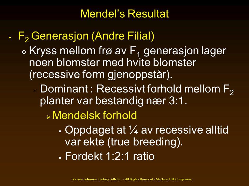 F2 Generasjon (Andre Filial)