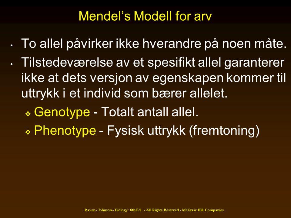 Mendel's Modell for arv