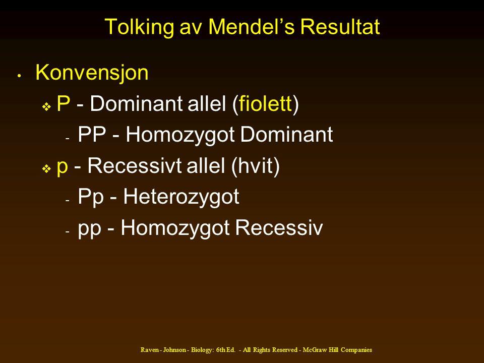 Tolking av Mendel's Resultat