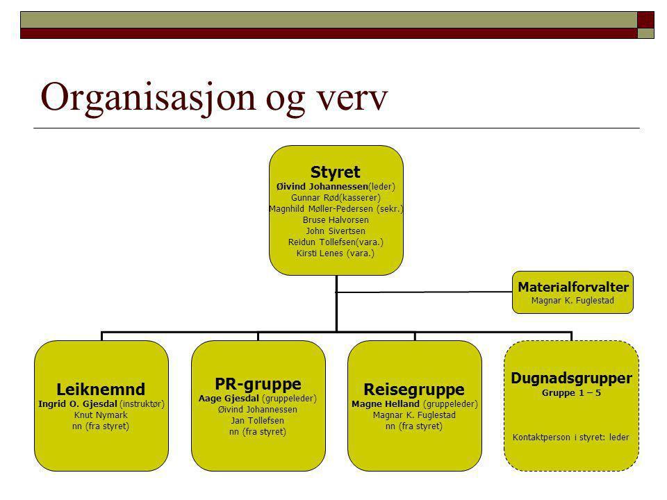 Organisasjon og verv Styret Leiknemnd PR-gruppe Reisegruppe