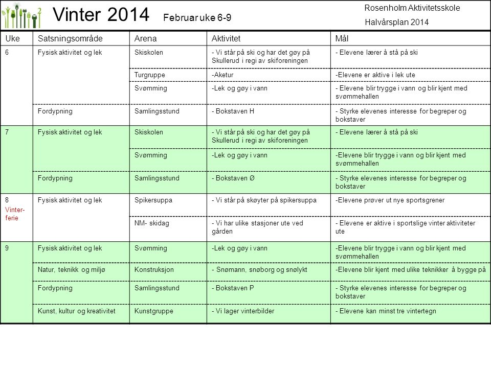 Vinter 2014 Februar uke 6-9 Rosenholm Aktivitetsskole Halvårsplan 2014