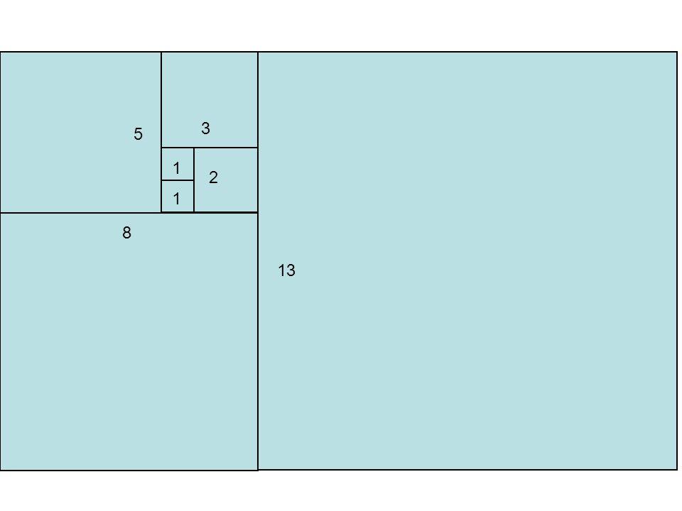 3 5 1 2 1 8 Disse rektanglene blir mer og mer likt gylne rektangler. 13