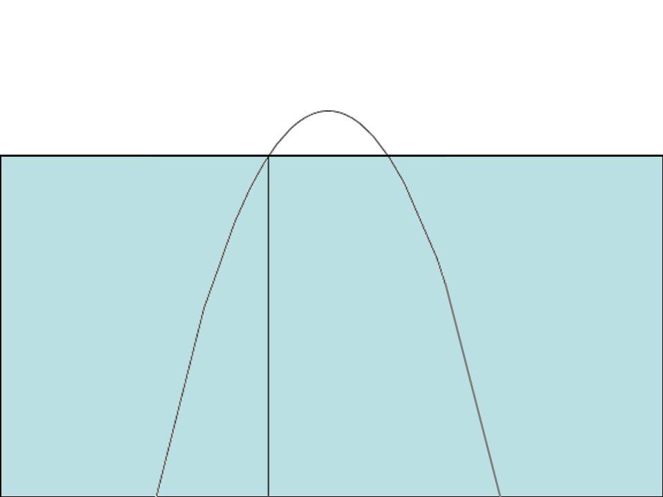 Ved å overdrive sidekanten legger vi faktisk merke til at det IKKE er helt perfekt uti kantene!