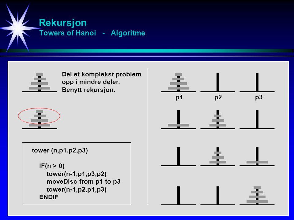 Rekursjon Towers of Hanoi - Algoritme