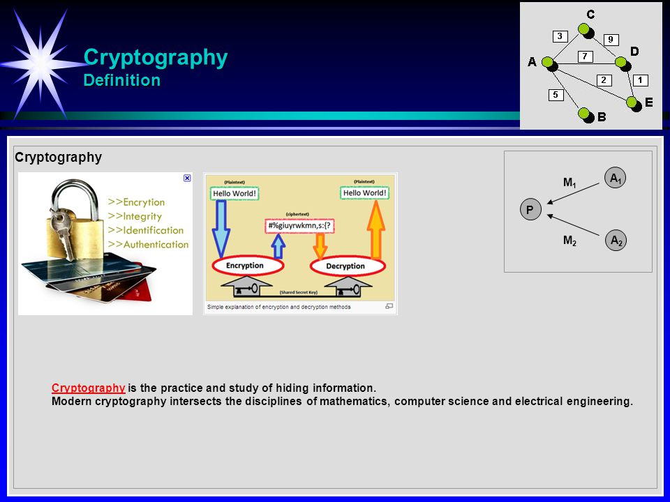 Cryptography Definition