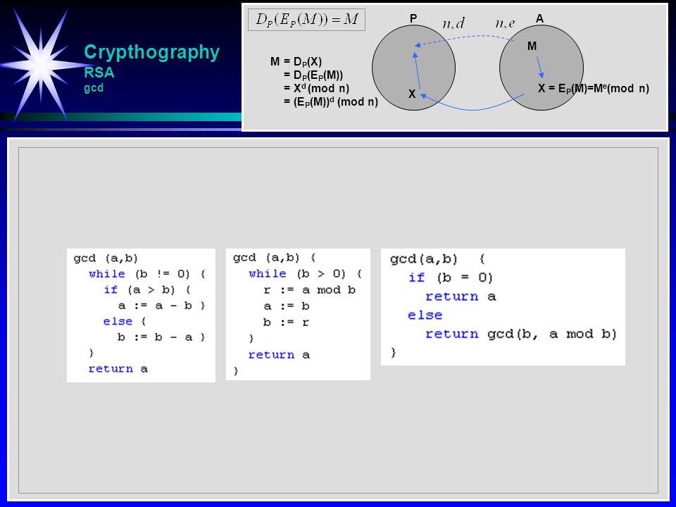 Crypthography RSA gcd P A M M = DP(X) = DP(EP(M)) = Xd (mod n)