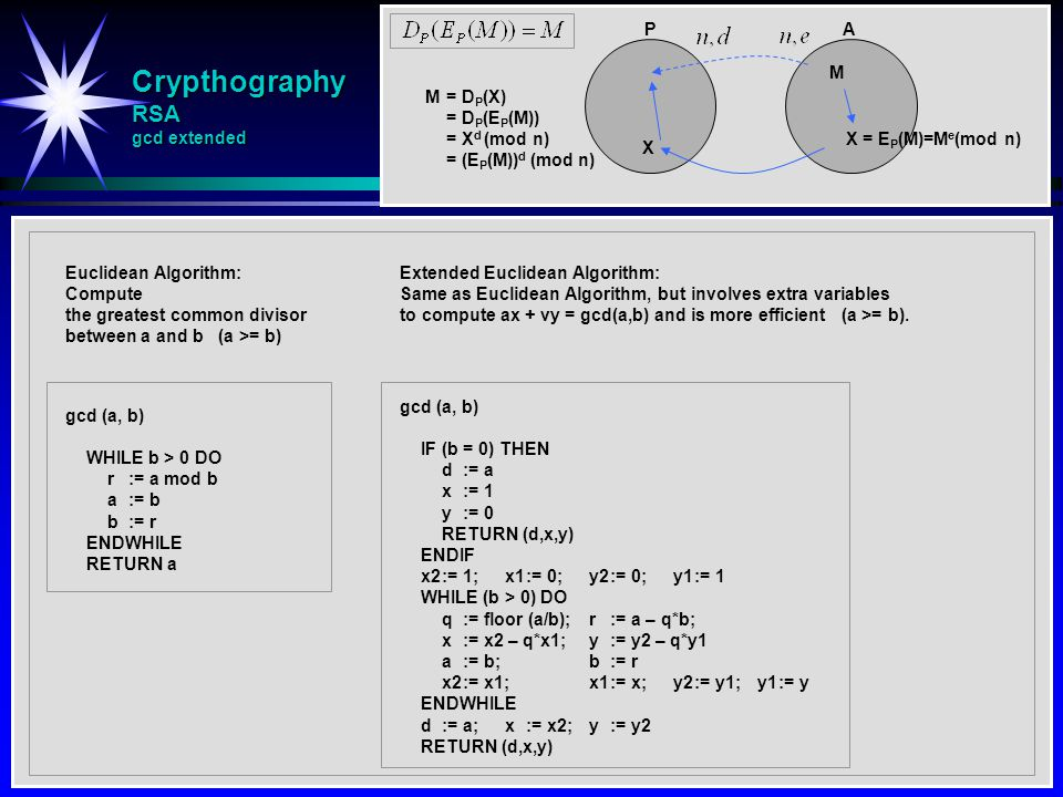 Crypthography RSA gcd extended