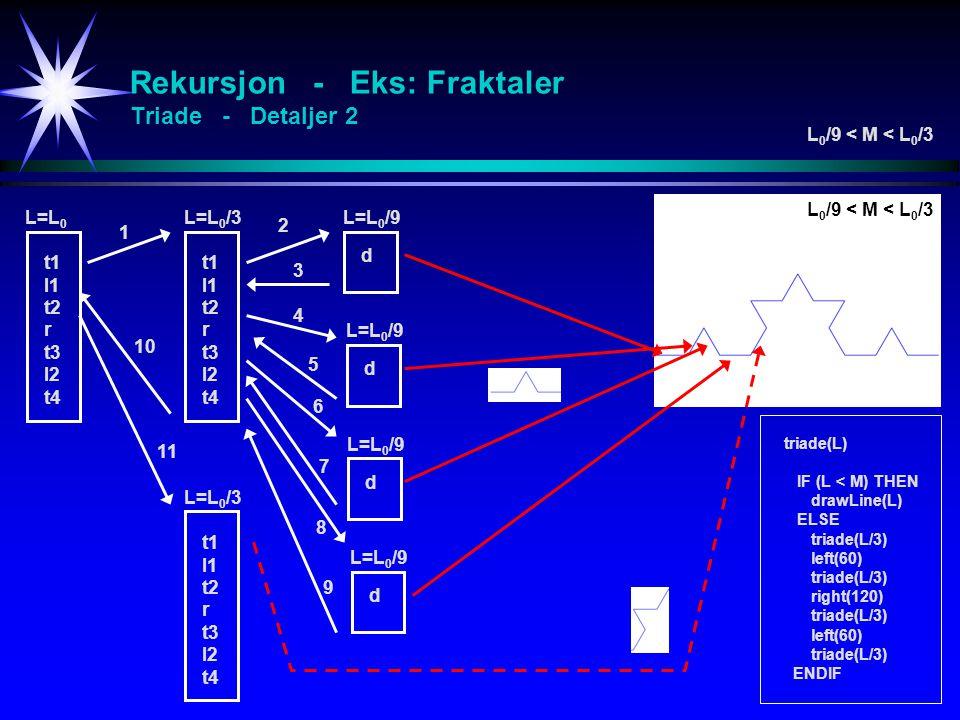 Rekursjon - Eks: Fraktaler Triade - Detaljer 2