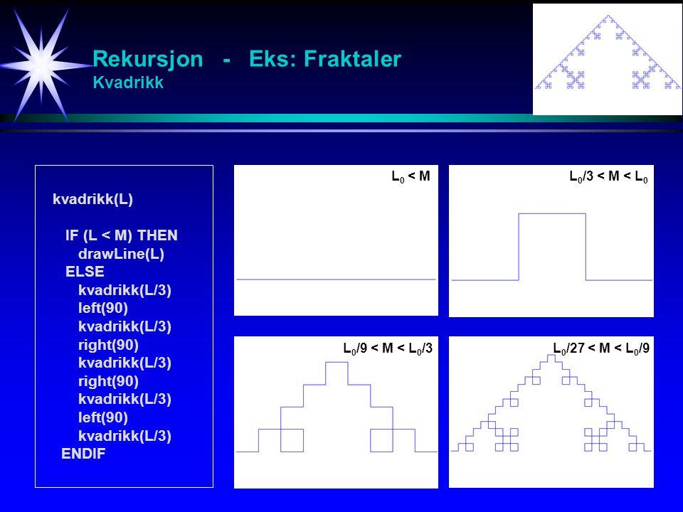 Rekursjon - Eks: Fraktaler Kvadrikk