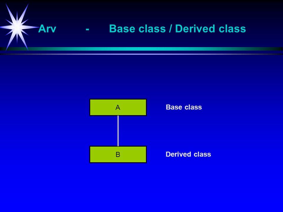 Arv - Base class / Derived class