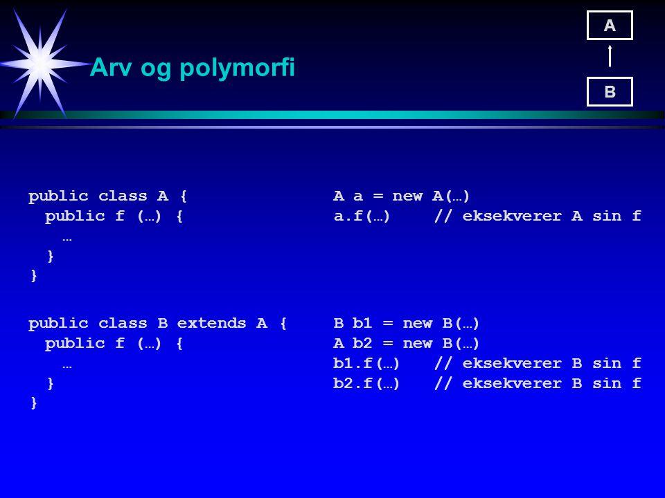 Arv og polymorfi A B public class A { public f (…) { … }