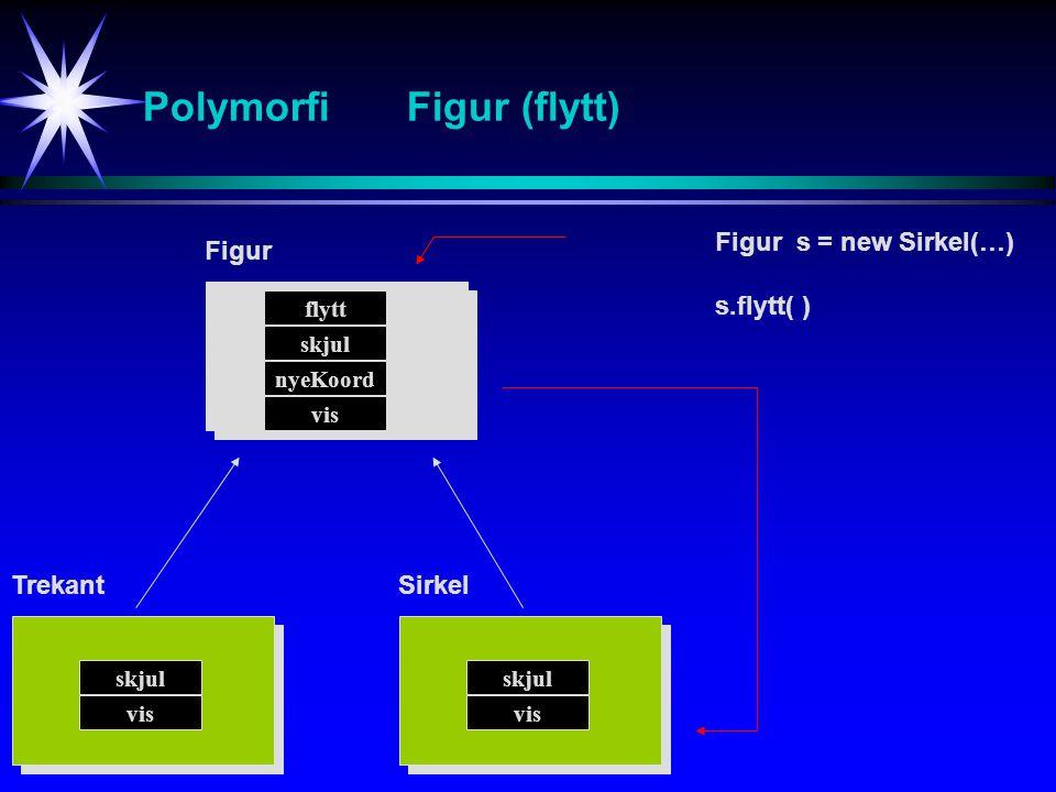 Polymorfi Figur (flytt)
