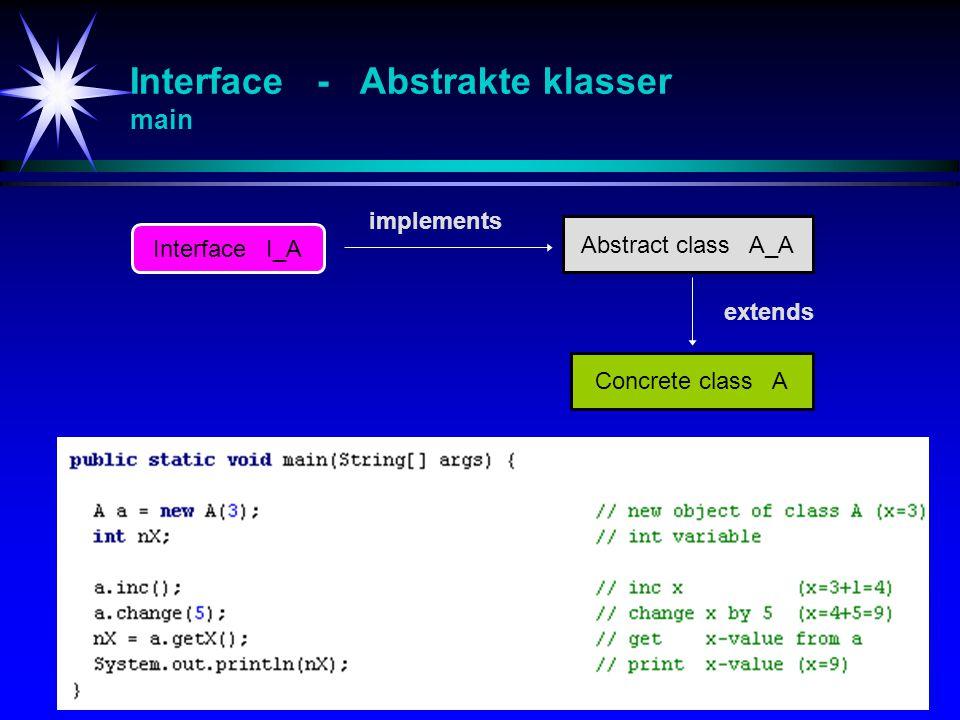 Interface - Abstrakte klasser main
