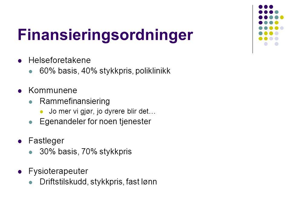 Finansieringsordninger