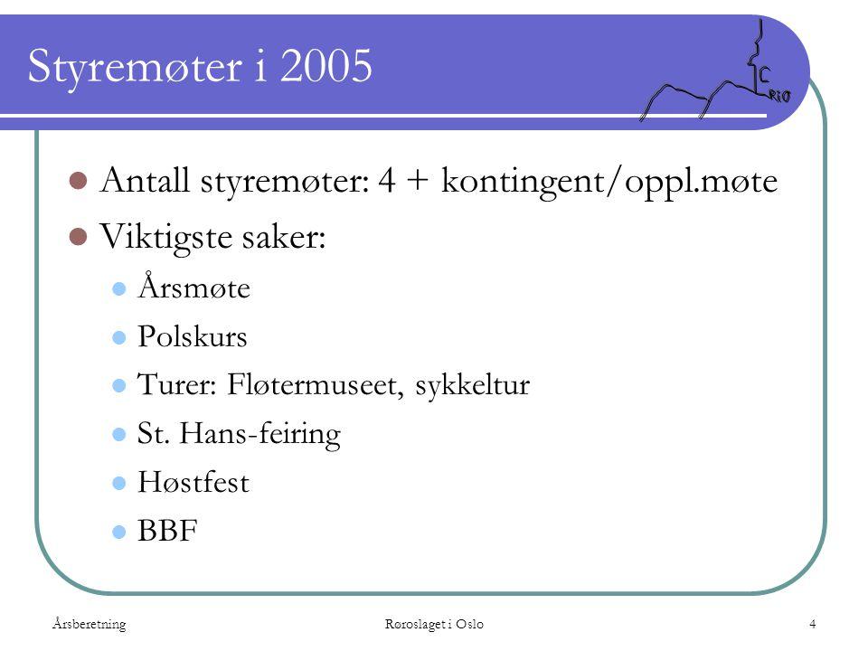 Styremøter i 2005 Antall styremøter: 4 + kontingent/oppl.møte