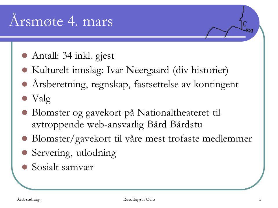 Årsmøte 4. mars Antall: 34 inkl. gjest