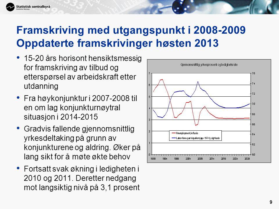 Framskriving med utgangspunkt i 2008-2009 Oppdaterte framskrivinger høsten 2013