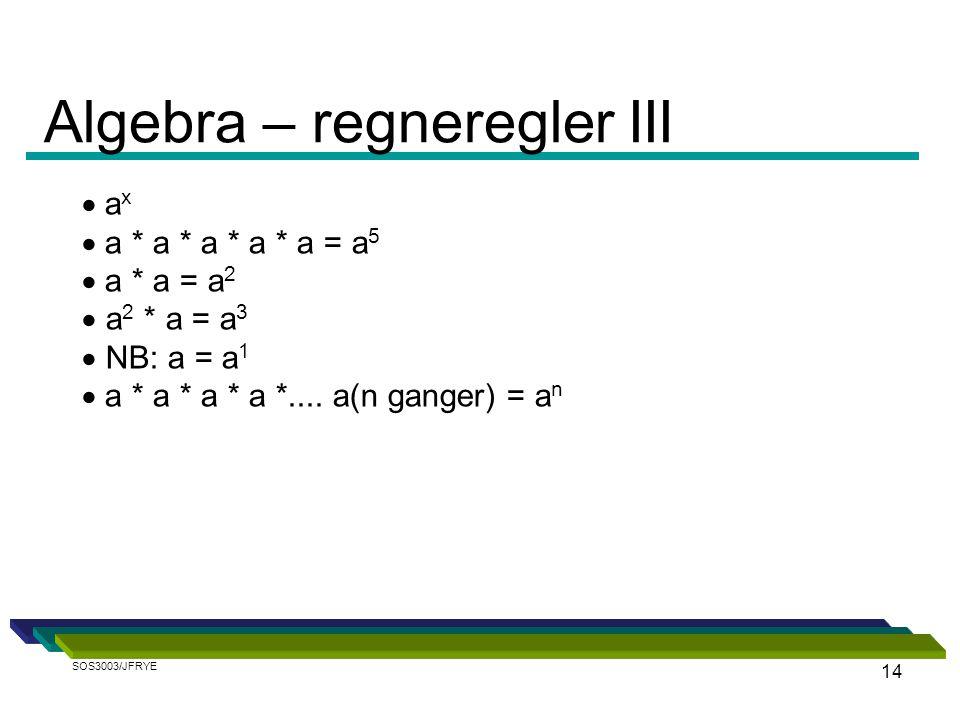 Algebra – regneregler III