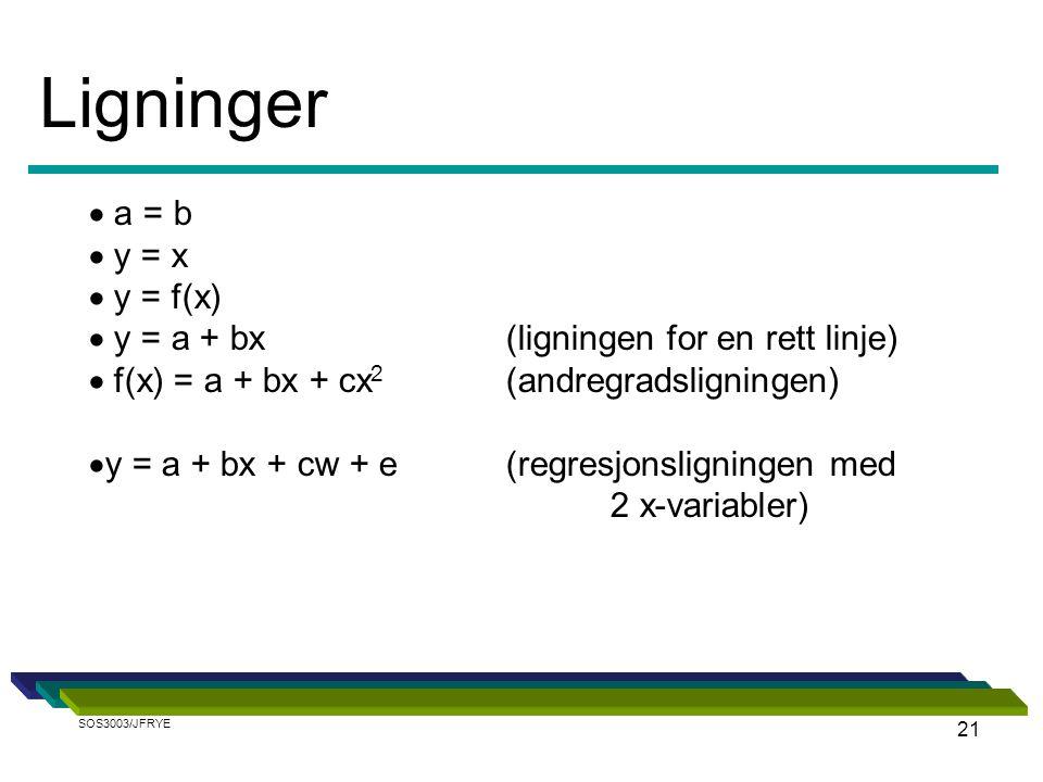 Ligninger  a = b  y = x  y = f(x)