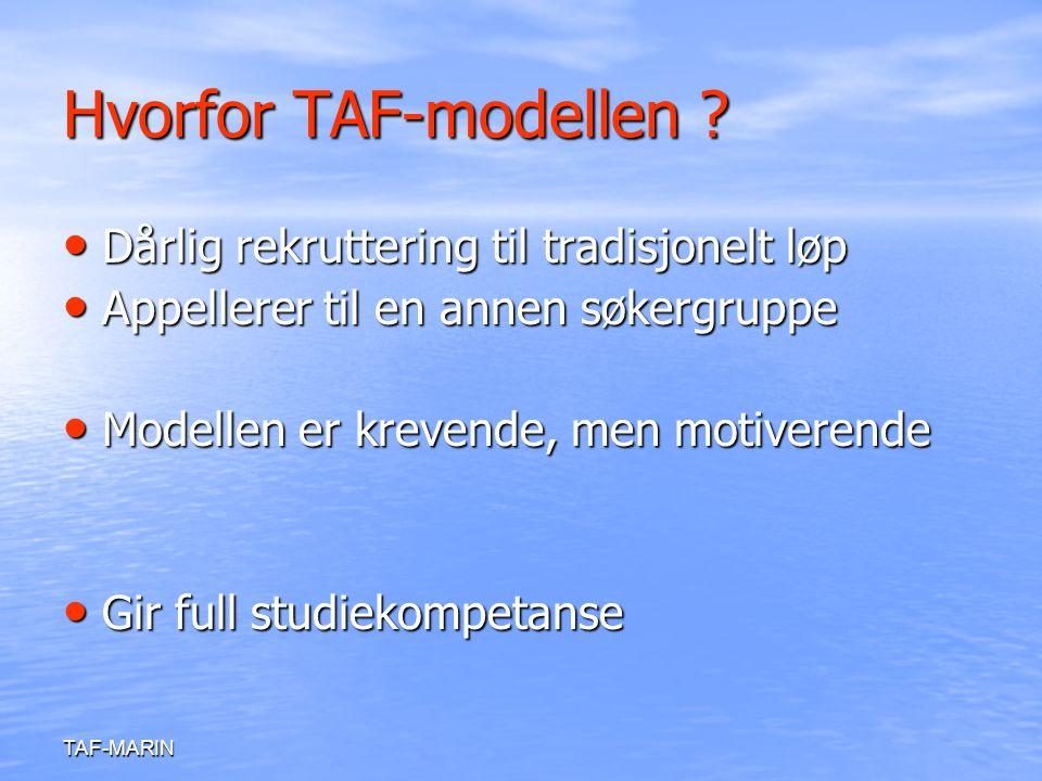 Hvorfor TAF-modellen Dårlig rekruttering til tradisjonelt løp
