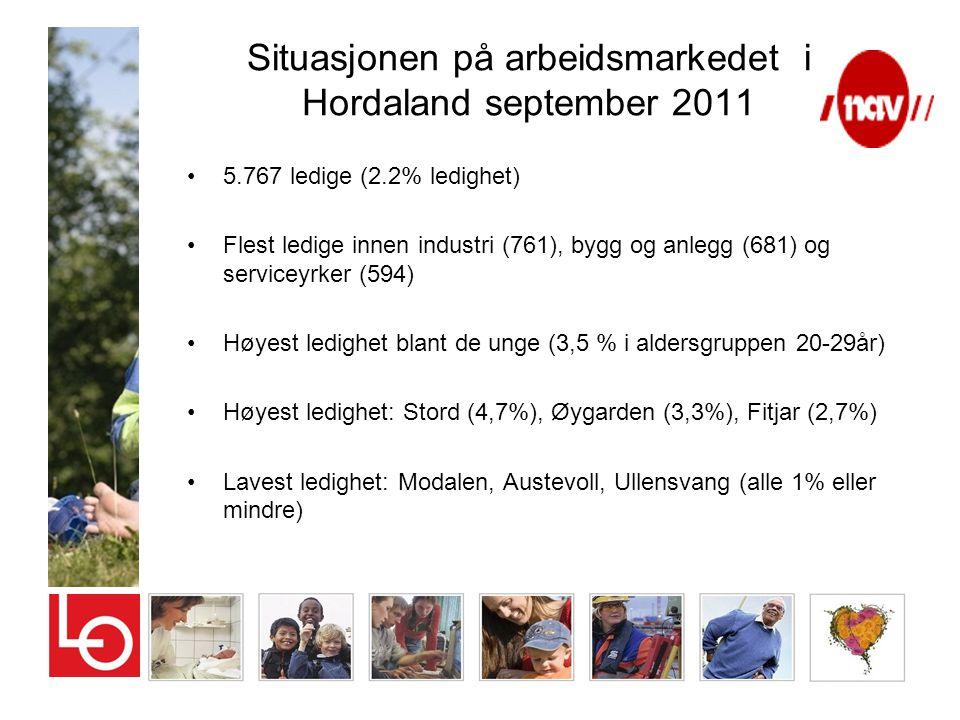 Situasjonen på arbeidsmarkedet i Hordaland september 2011