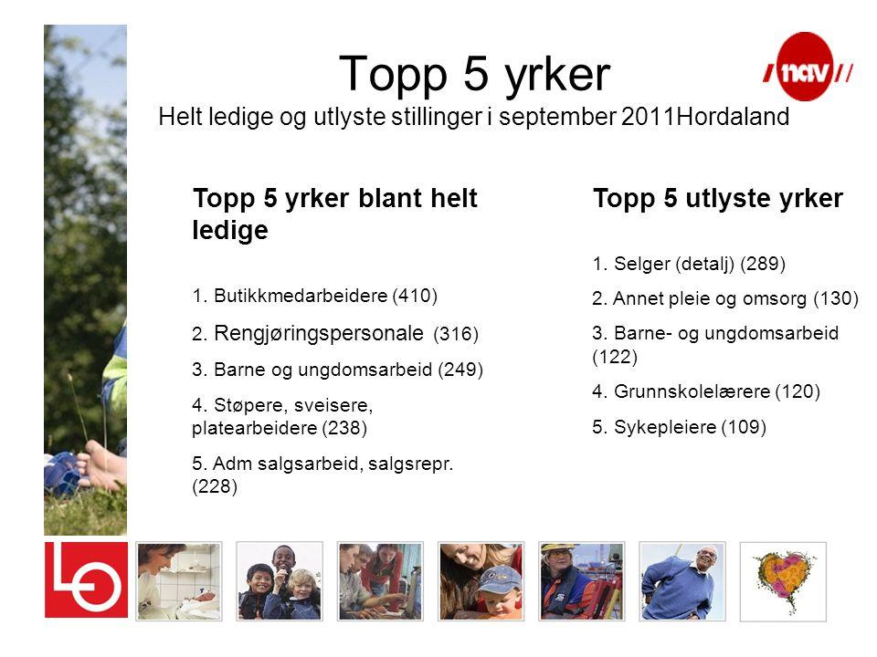 Topp 5 yrker Helt ledige og utlyste stillinger i september 2011Hordaland