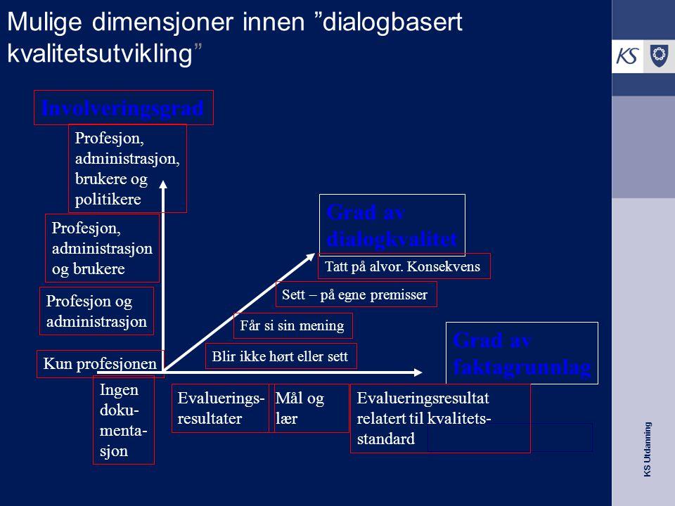 Mulige dimensjoner innen dialogbasert kvalitetsutvikling
