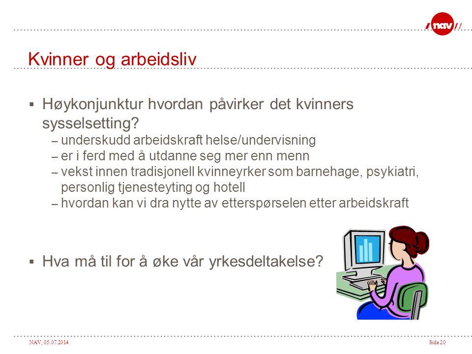 Kvinner og arbeidsliv Høykonjunktur hvordan påvirker det kvinners sysselsetting underskudd arbeidskraft helse/undervisning.