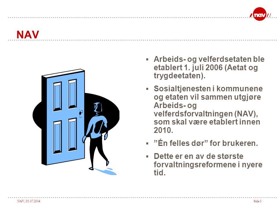 NAV Arbeids- og velferdsetaten ble etablert 1. juli 2006 (Aetat og trygdeetaten).