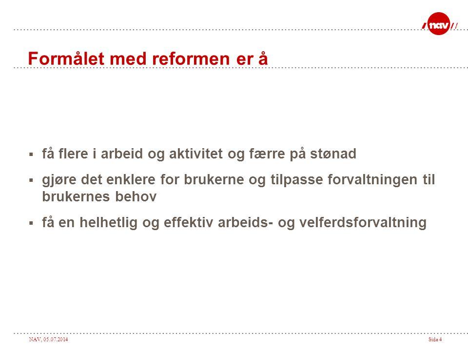 Formålet med reformen er å