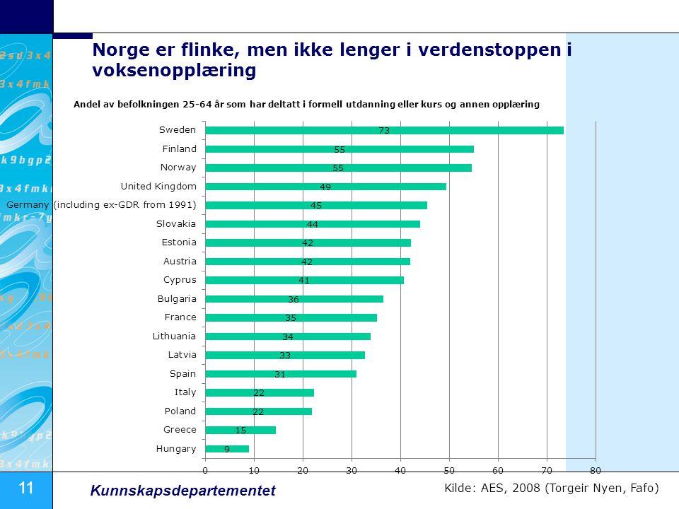 Norge er flinke, men ikke lenger i verdenstoppen i voksenopplæring